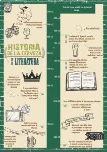 CCC-Historia cerveza en la literatura