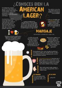 Características de la American Lager