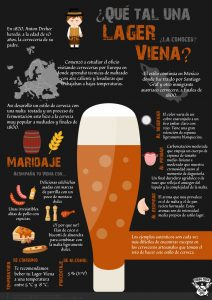 Características de la Lager Viena